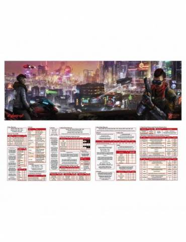 Cyberpunk Red: Data Screen